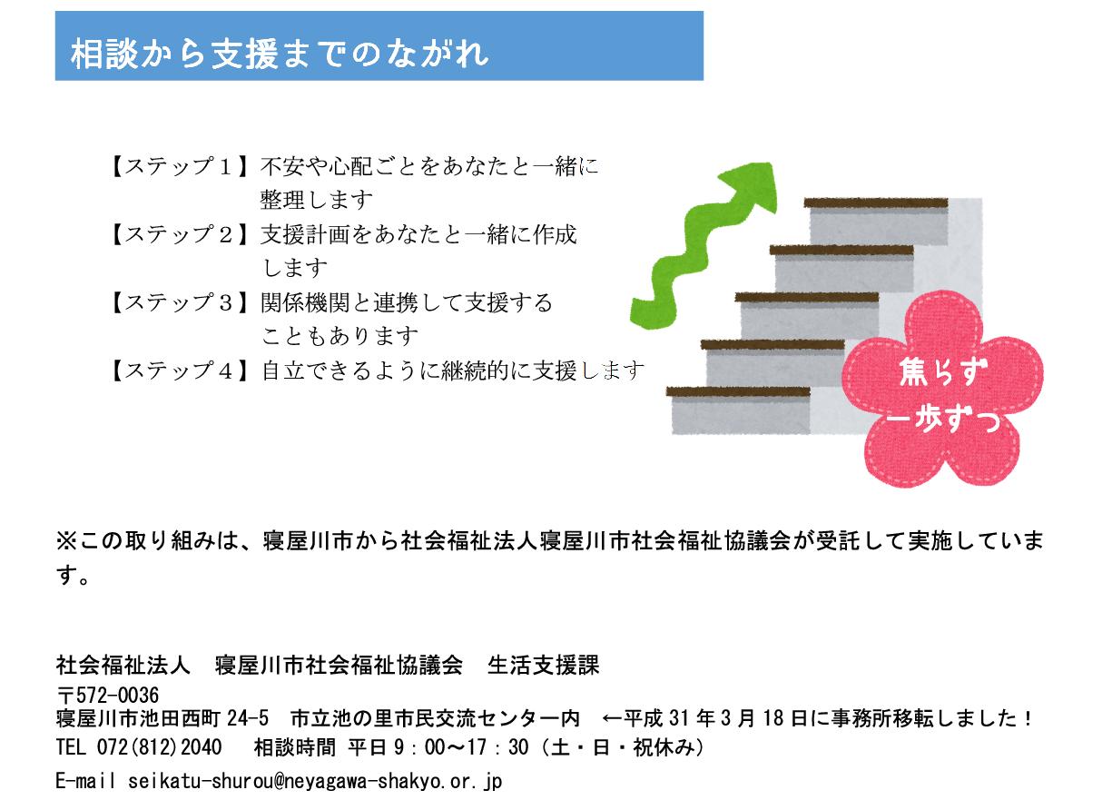 福祉 大阪 協議 会 府 社会